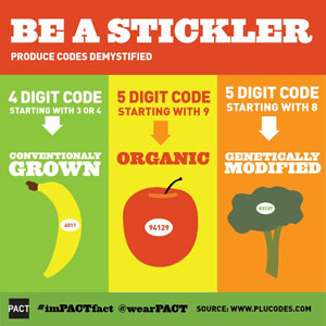 What Do Produce Sticker Codes Tell You?