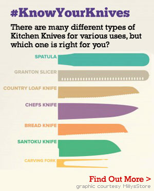 Choosing Knives
